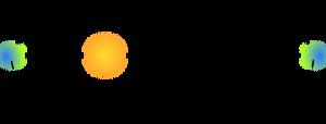 Perihelios-aphelion