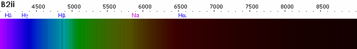 B2ii-spectra