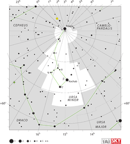 Diagram showing star positions and boundaries of the Ursa Minor constellation and its surroundings