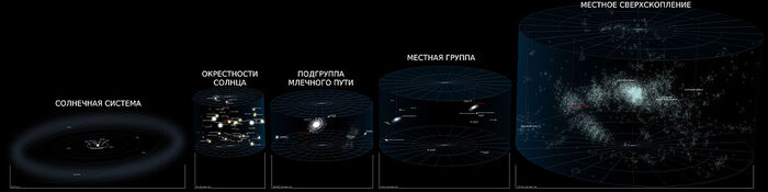 Universe Reference Map ru