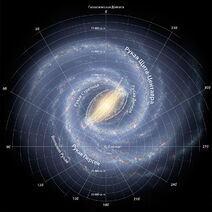 800px-Milky Way full annotated russian