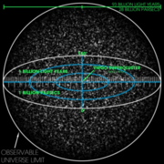 300px-Observable Universe with Measurements 01