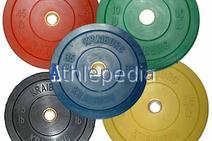 Wikia-Visualization-Main,athletics