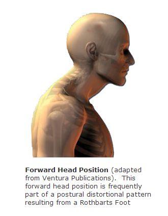 Forward head position