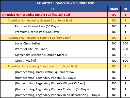 EN 01 Homecoming Bundle box1