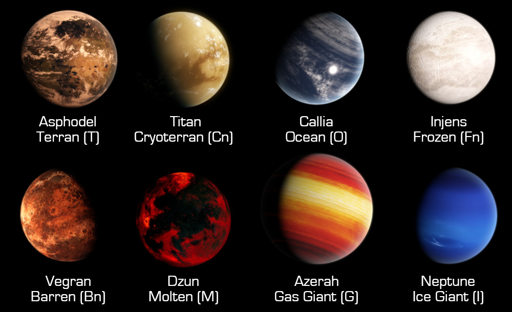 Planetary Classification | Atlas Archives, The Aldmis Wikia