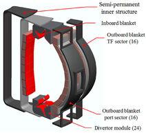 K-DEMO blanket toroidal segmentation
