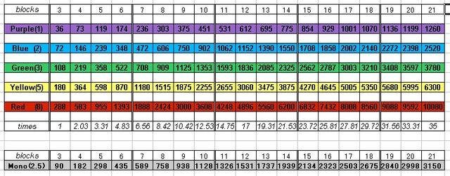 File:Audiosurf basic score.jpg