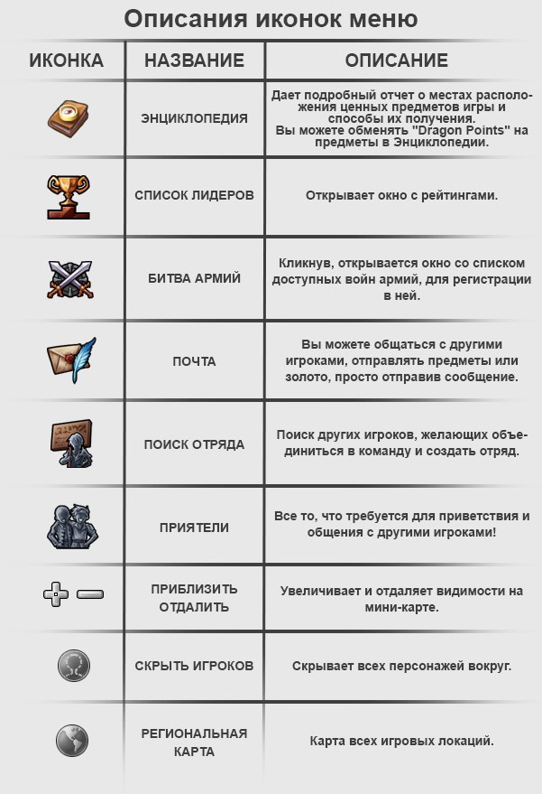 ИнтерфейсКарты1