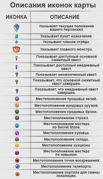 ИнтерфейсКарты2