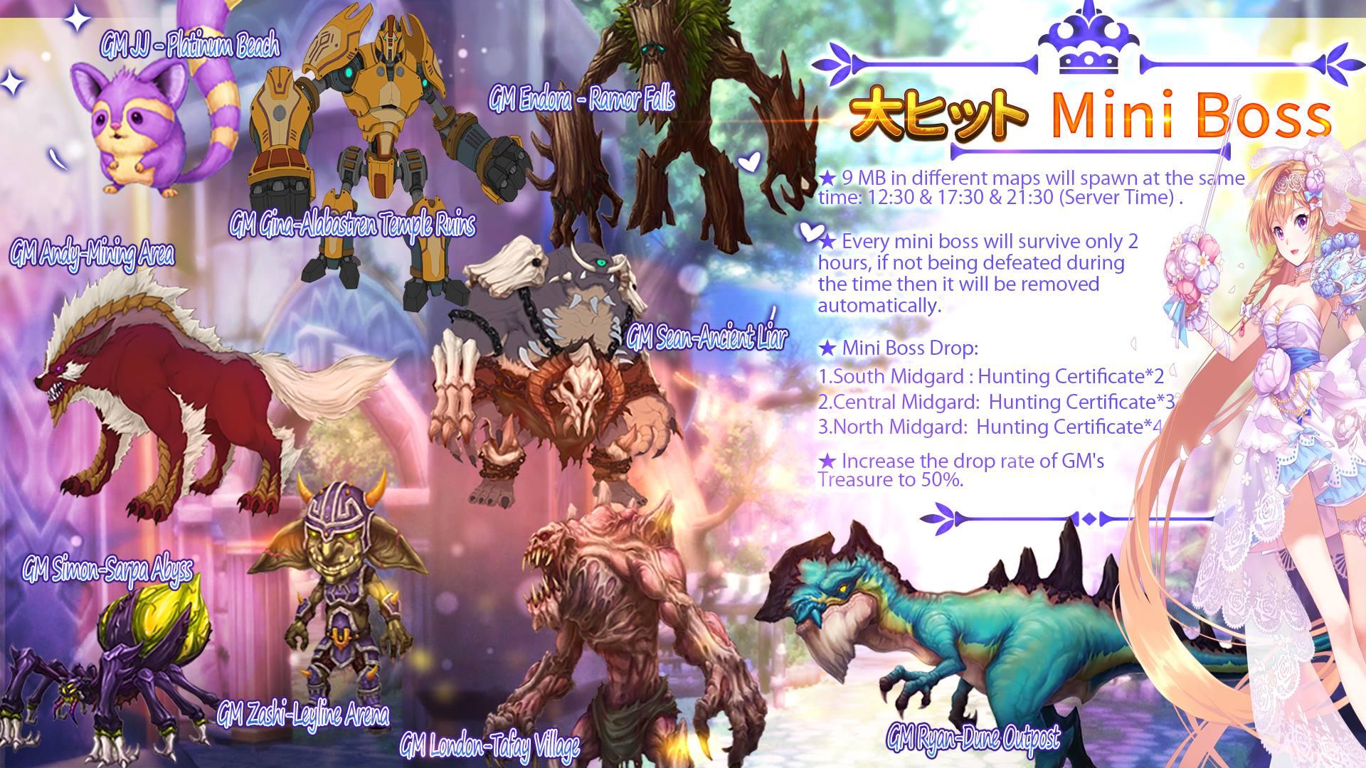 Mini Bosses | Aura Kingdom Mobile Wiki | FANDOM powered by Wikia