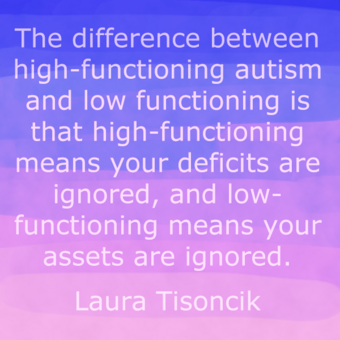 Why High Functioning Autism Is So >> Functioning Labels Autism Wiki Fandom Powered By Wikia