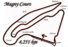Magny Cours 2000