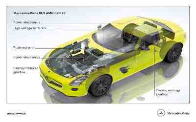 Mercedes-benz-sls-amg-e-cell-prototype-chassis-7small
