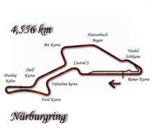 Nurburgring 1984
