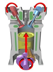 Four stroke cycle compression