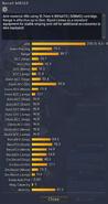 Barrett M82A3 detailed statistics