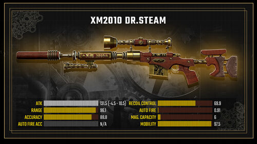XM2010 DrSteam