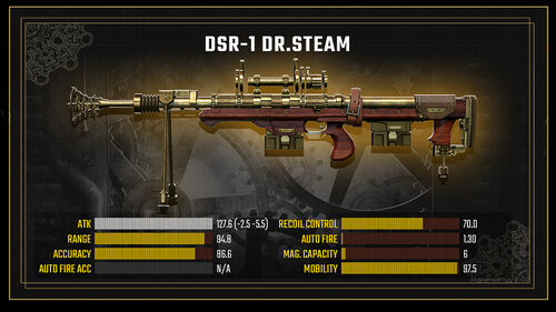 DSR1 DrSteam
