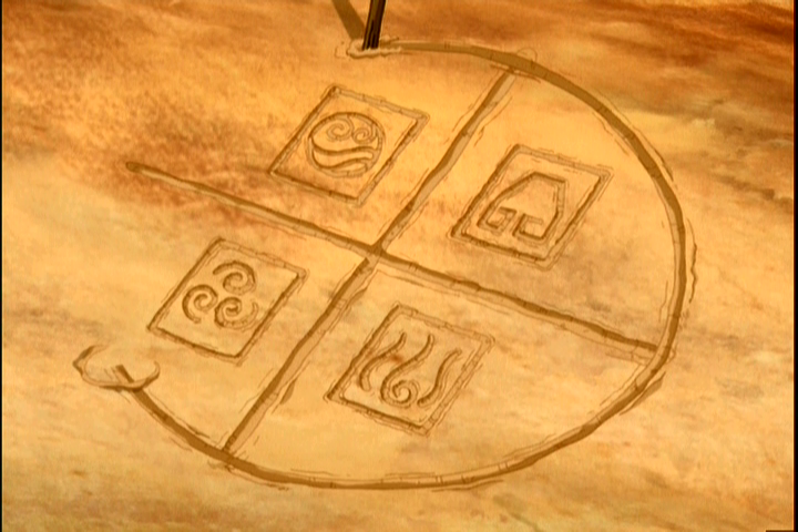 Image Four Nations Symbols Drawingg Avatar Wiki Fandom
