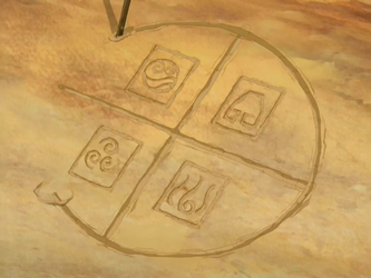 File:Four nations' symbols drawing.png