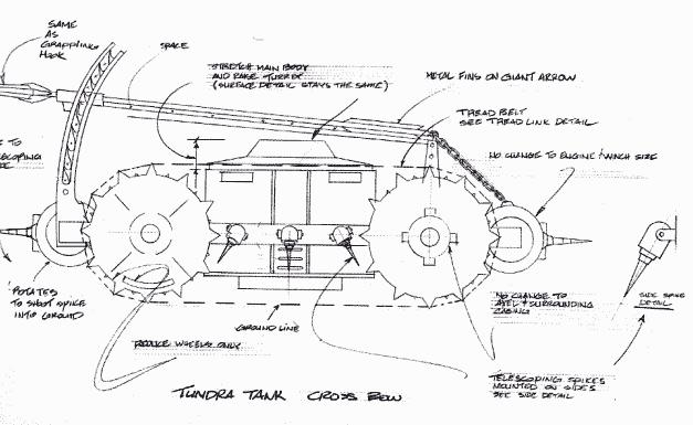 File:Tundra tanks' schematics.png