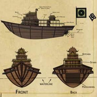 Ferry schematics