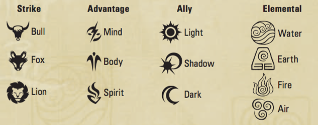File:Traits of the TCG.png