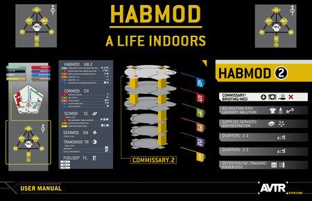 Habmod