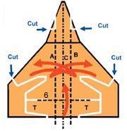 F-15 step 09A