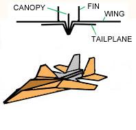F-15 step 10a