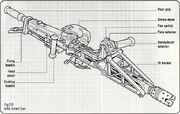 M56 Smart Gun diagram