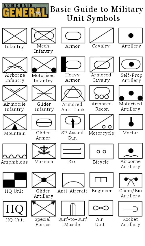 Military Symbols Axis Allies Wiki Fandom Powered By Wikia