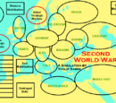 Second World War (Sabin)