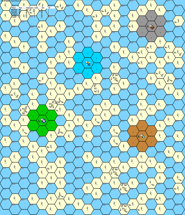 RC Example Teams