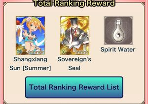 Total rank SS