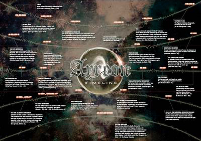 Ayreon timeline rotated and cropped