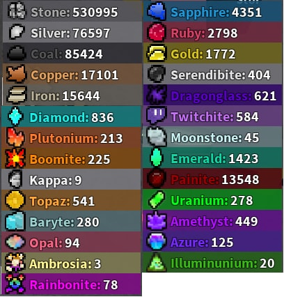 File:Really all ores.jpg