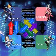 GV2-Character-Relationships-GV-side