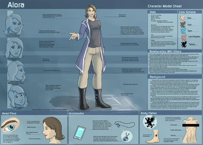 Alora-CharacterSheet