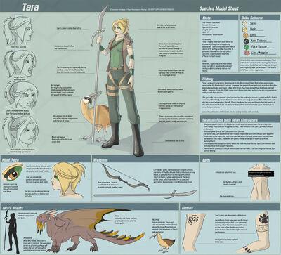 Tara-CharacterSheet