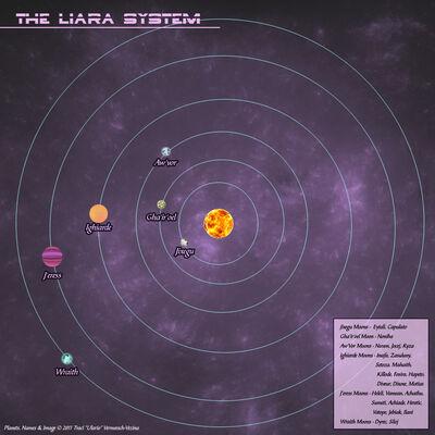 LiaraSystem