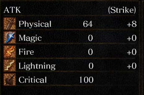 Strength scaling physical damage
