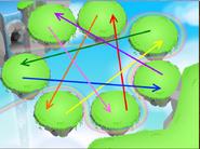 Floating Islands Movement