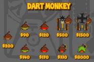 Dart Monkey Tech Tree