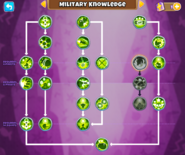 BTD6 Military Knowledge 6.0