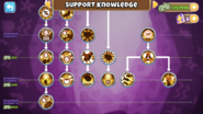 18.0 Support MK