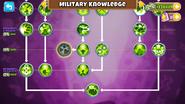 15.0 Military
