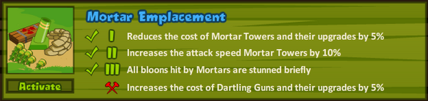 Mortaremplacement