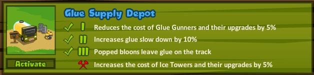 Glue Supply Depot Status